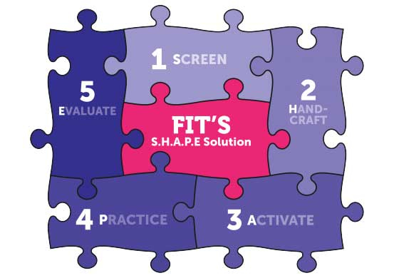 FIT's S.H.A.P.E Solutions