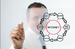 Integrated marketing: Harness the power of your website to close more sales