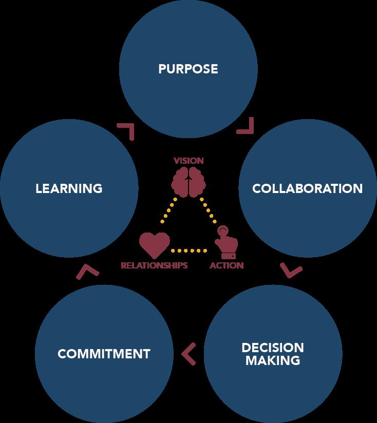 TeamsWork diagram