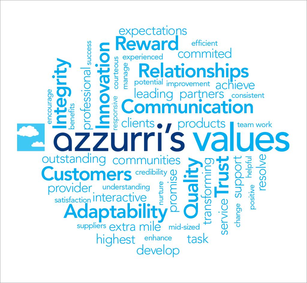 Azzurri Communications : Signage