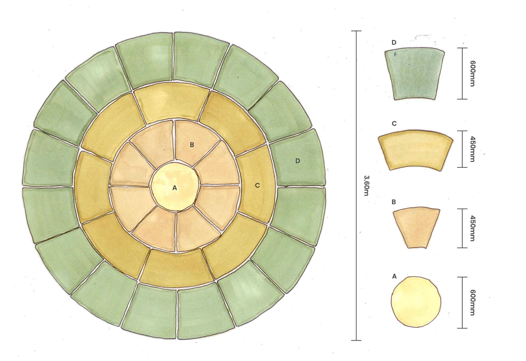 Sandstone Circle 3.6m Dia