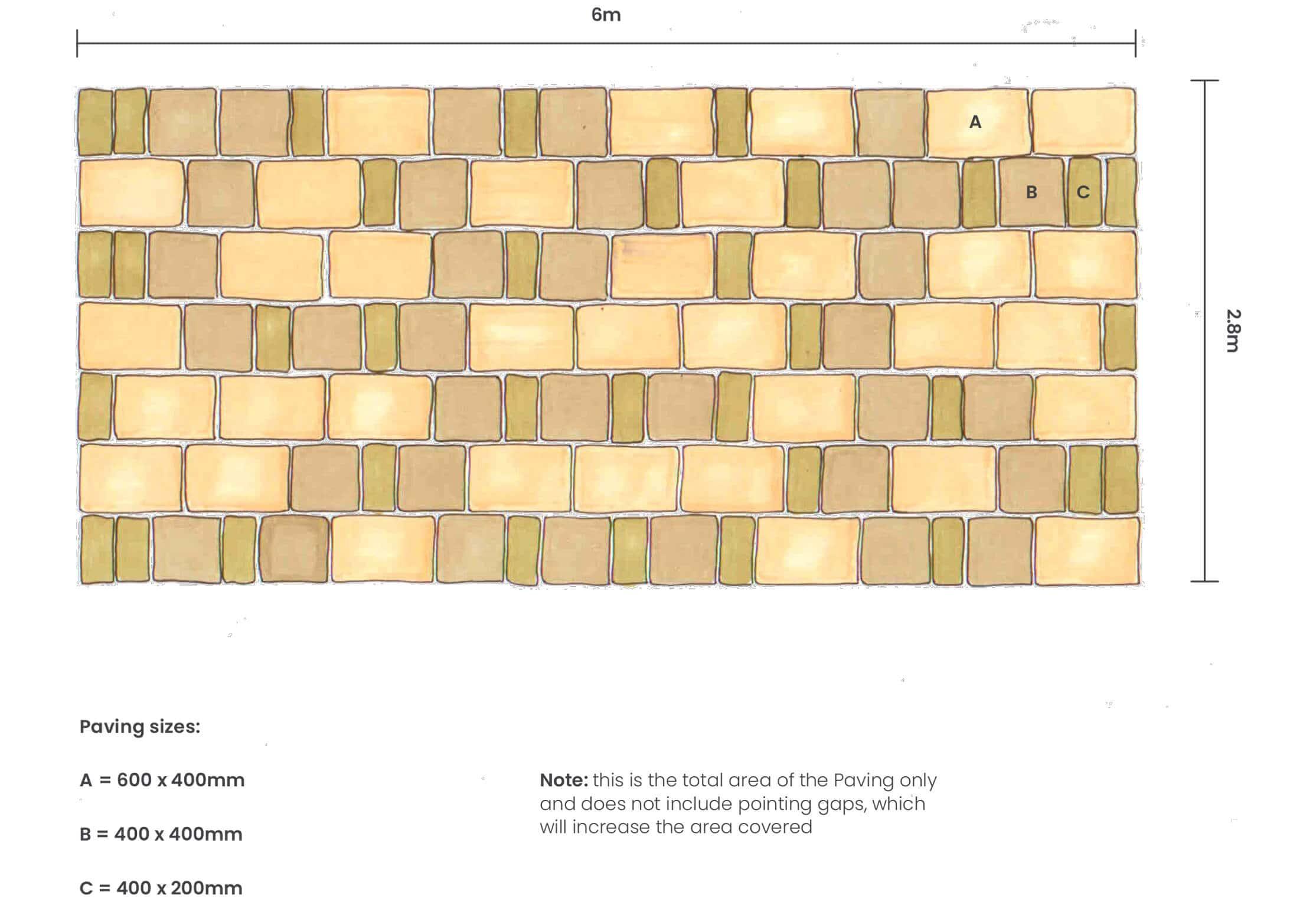 Standard Slate Laying Pattern