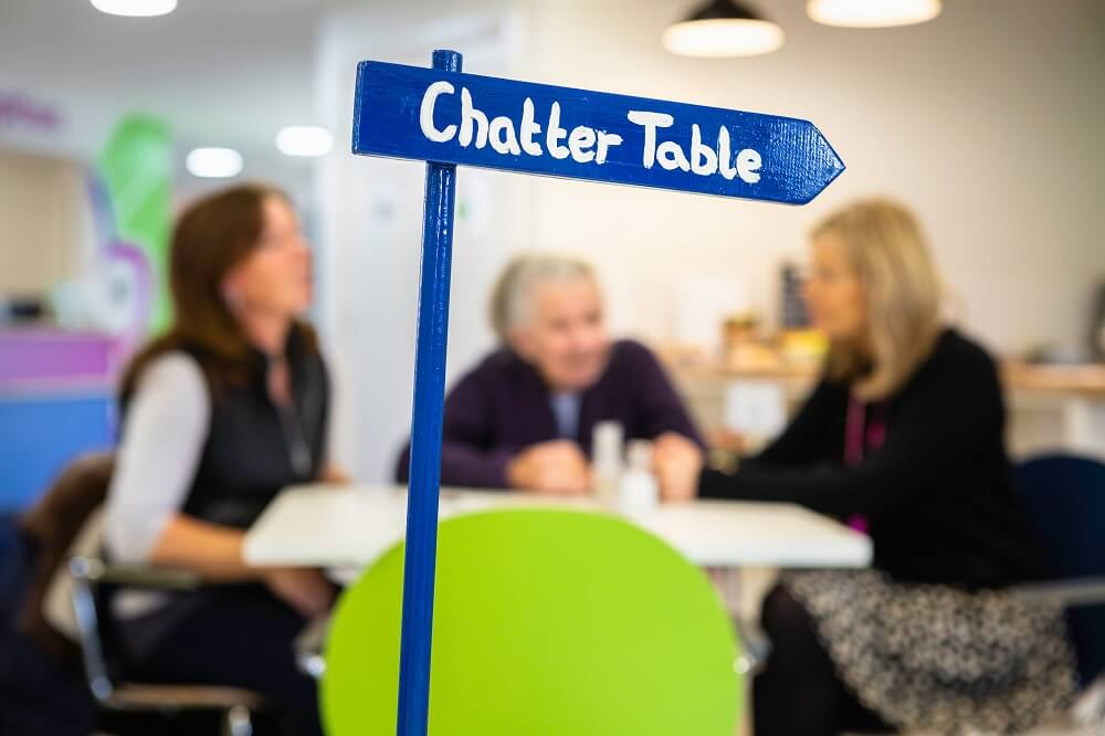 Chatter Tables