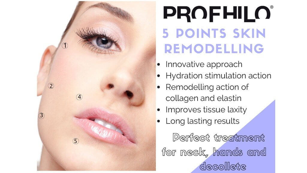 anti wrinkles injectibles with profhilo