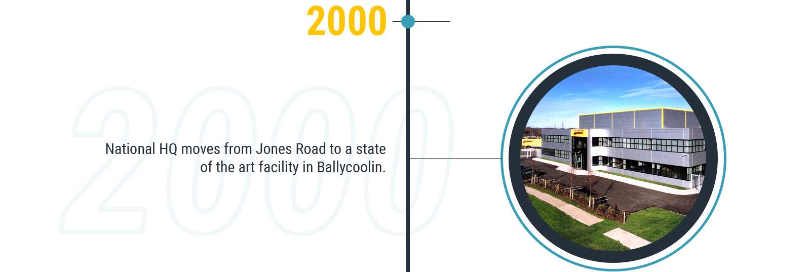 2000 History Image