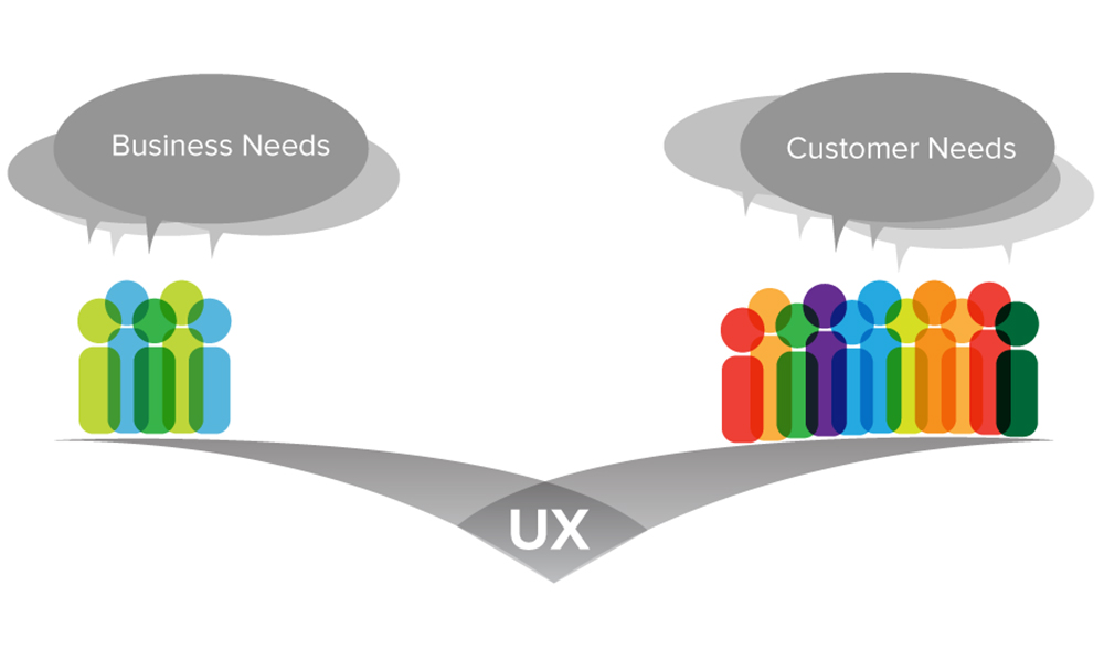 Picture of Better User Experience