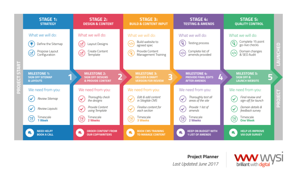 Picture of Wysi Project Planner