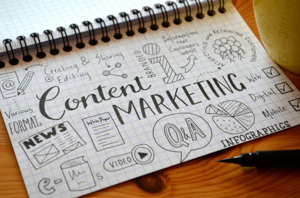 Picture of Content Marketing