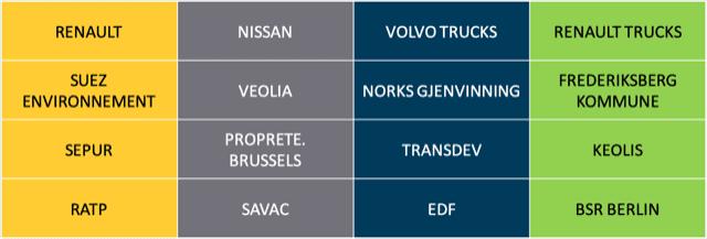 Des véhicules propres sont quotidiennement utilisés par de nombreux clients de PVI