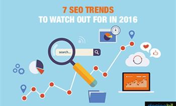 Expected SEO Trends in 2016