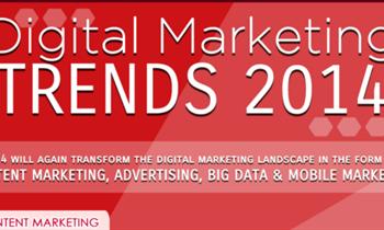 Cyprus Digital Marketing Trends 2014