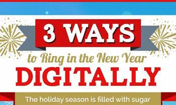 3 Ways to Ring in the New Year 2015 Digitally