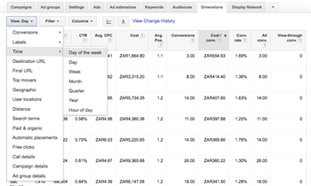 7 Tips To Maximize Your Adwords Digital Ad Spend