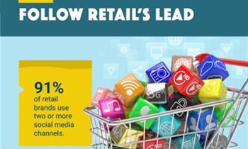 Statistics for Social Media Savvy Businesses