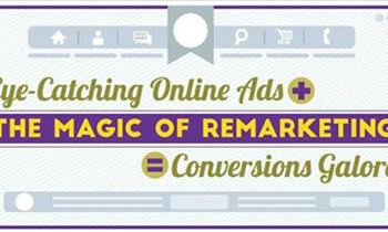 Why you need to enter the wonderful world of display ads