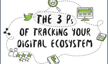 The 3 Ps of tracking your digital Ecosystem