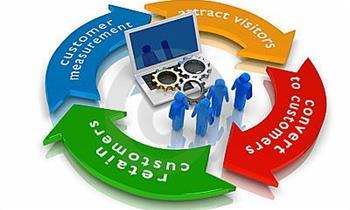 E-Commerce Life Cycle - Part 1: Acquisition