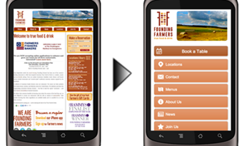 Top 10 Reasons Why Your Restaurant Needs a Mobile Site