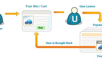 5 Ways Display, Facebook Ads & Remarketing Will Open New Revenue Streams