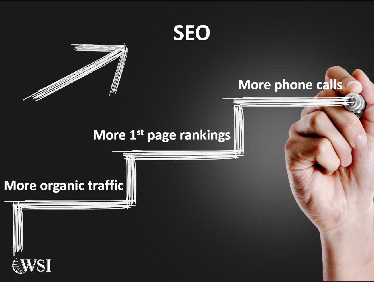Why should you do SEO in Cyprus